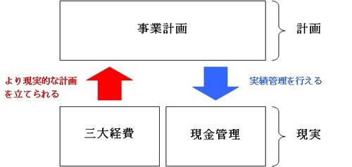 gokai[1].jpg
