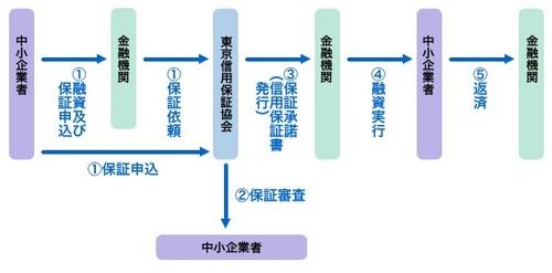 shikin3[1].jpg