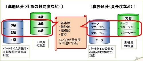 zyosei2[1].jpg